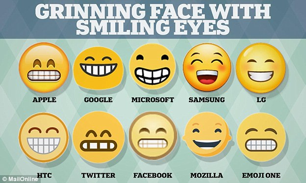 Researchers last month showed emoji, used in text messages and social media, vary so radically across platforms such as iOS and Android that their meanings get easily muddled. The emoji illustrated above are meant to be the same, but vary dramatically across platforms
