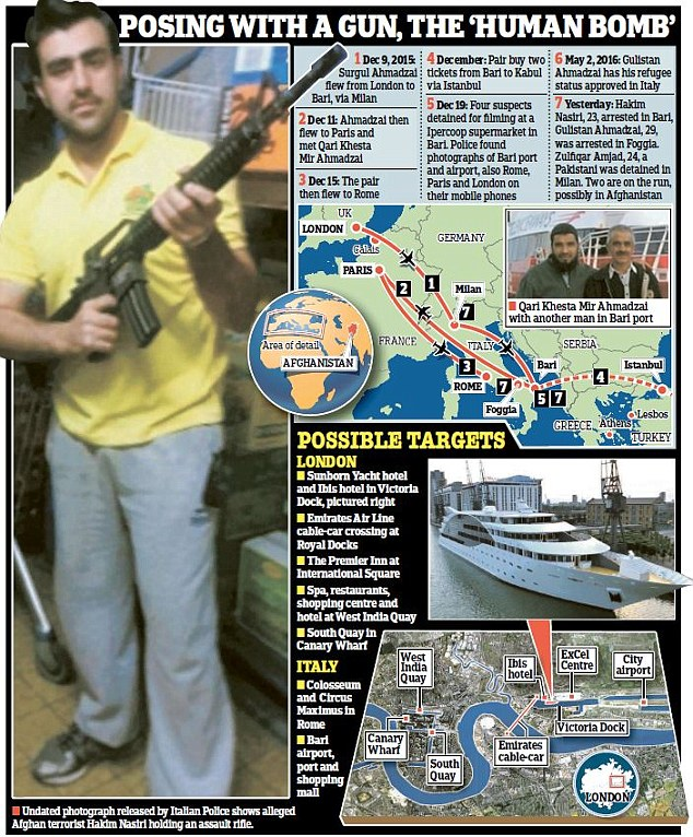 This graphic shows suspected targets in Britain includingseveral in east London's Docklands, a hotel at West India Quay, the luxury Sunborn yacht hotel in Royal Victoria Dock and an Ibis hotel nearby
