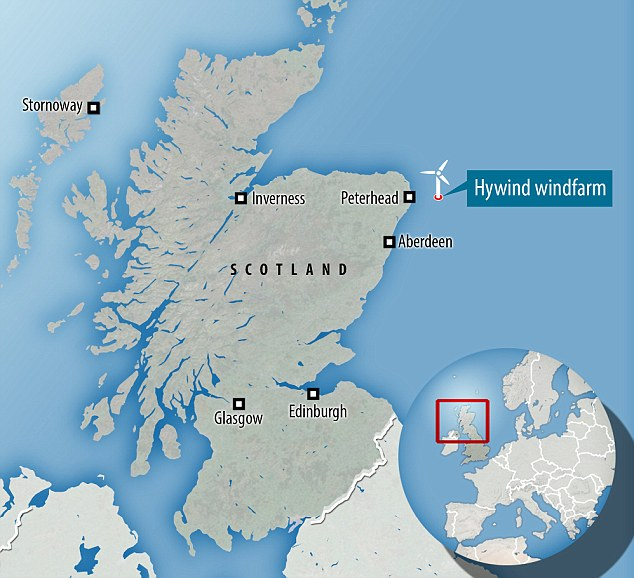 Scotland to be home of the worlds largest wind turbine