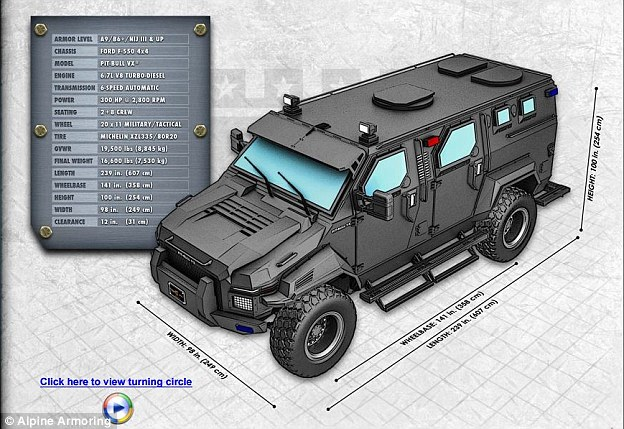 An image from Alpine Armoring's catalogue shows the vehicle specifications