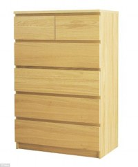 Ikea recalls 27 MILLION dangerous chests and dressers ...