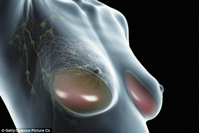 Expert busts 7 myths that claim to prevent sagging breasts ...