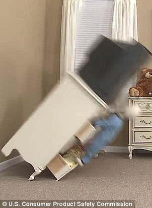 Videos show how an Ikea Malm chest of drawers can crush a child  Daily Mail Online