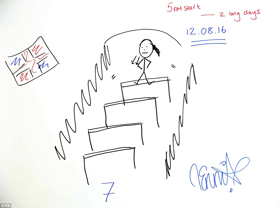Olympic heroes sketch out their favourite moments from the