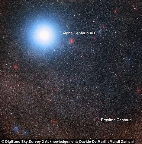 ele fotos foram criados a partir de imagens que fazem parte do Levantamento Digitized Sky 2. O halo azul em torno de Alpha Centauri AB é um artefato do processo fotográfico, a estrela é realmente amarelo pálido