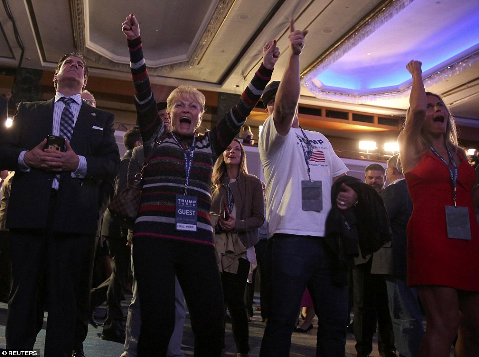 Trump supporters shout with joy as Trump takes the lead in the presidential election on Tuesday night