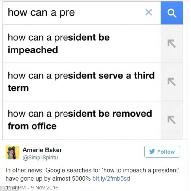 Online searches for 'How to impeach a president' surged hours after the result, with the question seeing a 4,850 per cent rise on Google