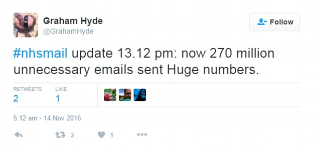 NHS email servers are paralysed as bungling IT staff trigger a mass spamming of