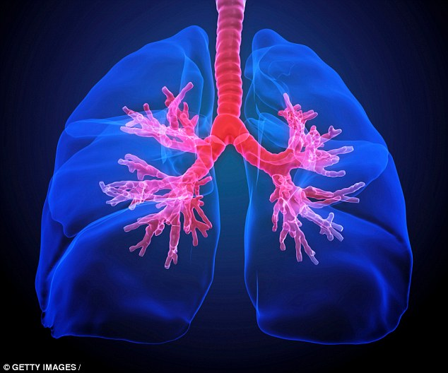Experts say the findings could help to slash acute respiratory infections - one of the leading killers of care-home based adults