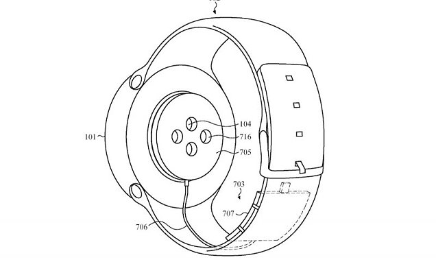 Apple patents WEARABLE wireless watch battery charger
