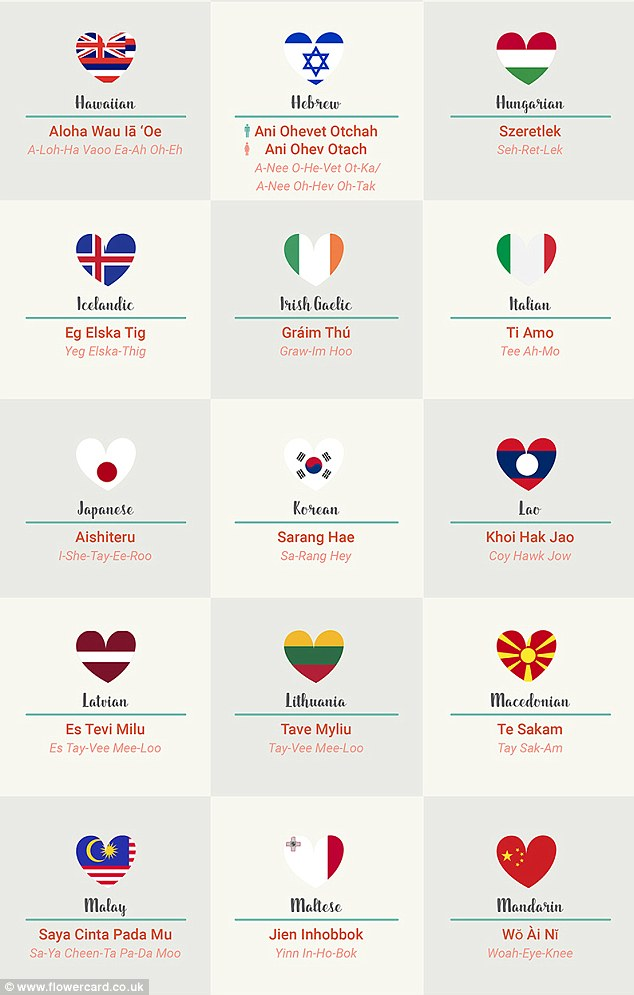How To Say I Love You In 50 Languages Revealed Daily
