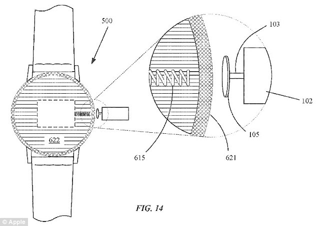 Apple patents smartwatch you can charge by WINDING it