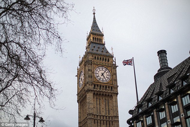 Scientists Vibrationmapped Big Ben's Bell For First Time
