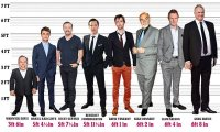 Britain's tallest and shortest actors | Daily Mail Online