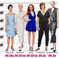 How do our British female celebs measure up in height ...