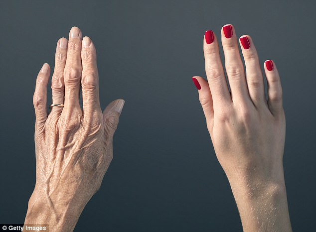 hrt for your hands