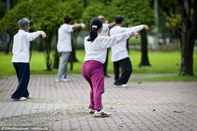 Going to classes in the ancient Chinese martial art of Tai Chi for 12 weeks significantly reduced symptoms of the blues in depressed adults, a study found