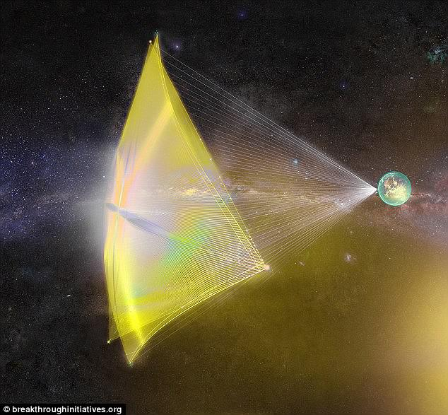 The JPL team has not yet worked out how to power the craft - and many of their ideas rely on technology that doesn't yet exist, such as this laser sail being developed by the Breakthrough project, which hopes to make to same trip to Alpha Centairi.