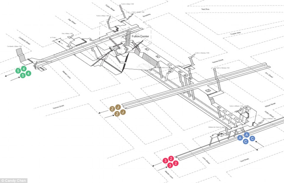3D maps show what NY's subway stations really look like