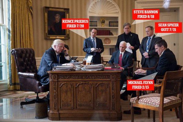 Billedresultat for Trump's Staff Turnover