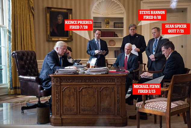 President Trump's Staff Turnover Is the Highest for Any Presidency in Decades