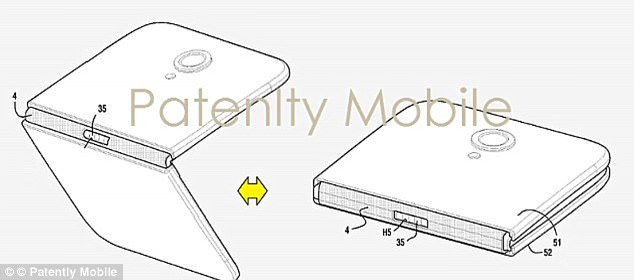 For at least the past two years, there have been rumours that Samsung is close to showing off its first smartphones that can be folded. Pictured is a patent filed by the firm in 2015 for a folding device