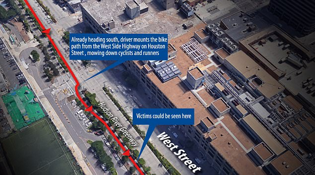 The above graphic shows how Saipov drove off the West Side Highway and onto the Hudson River bike path on Tuesday