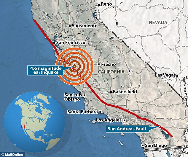 California is on high alert after a series of 'mini quakes' yesterday raised fears a deadly 'megaquake' on the San Andreas fault could be on its way.The largest of the swarm, a 4.6-magnitude quake, was felt in San Francisco more than 90 miles (145 km) away