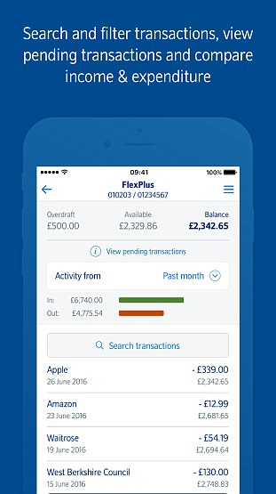Which Banks Offer The Most Useful Mobile Banking Apps This Is Money