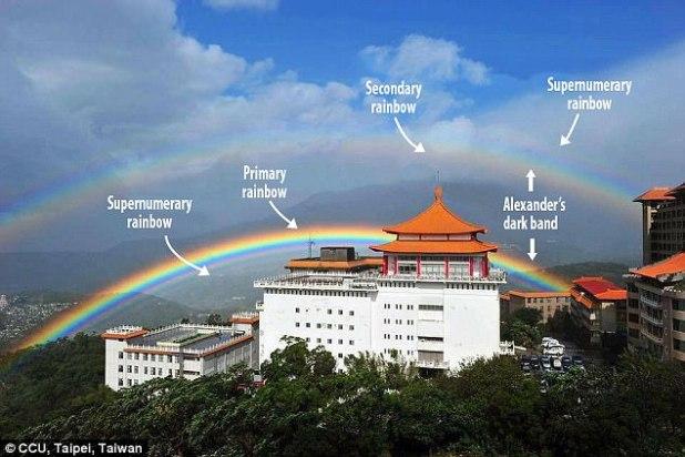 El profesor Chou dijo que observó cuatro arco iris diferentes durante la aparición de nueve horas