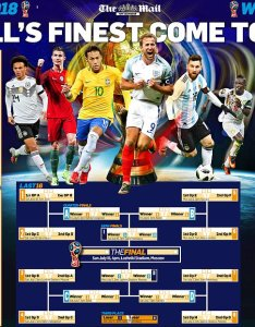 World cup wallchart download your guide to russia also daily mail rh dailymail