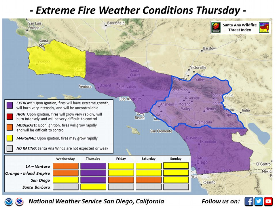 The National Weather Service San Diego has warned that Thursday will bring 'Extreme' fire danger risks to LA, Ventura, Orange County, Inland Empire and San Diego. Santa Barbara is at 'Marginal' risk, it said