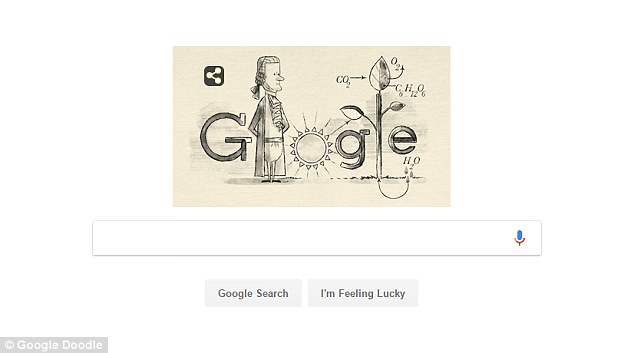 Jan Ingenhousz Is Celebrated By Google Doodle Daily Mail