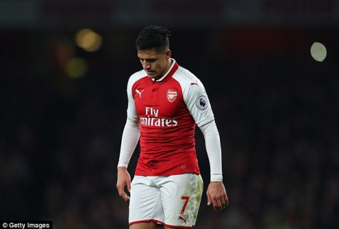 Image result for ARSENAL HAD ALEXIS DEAL