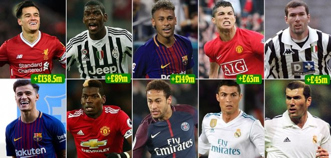 European club profits made from selling key football stars