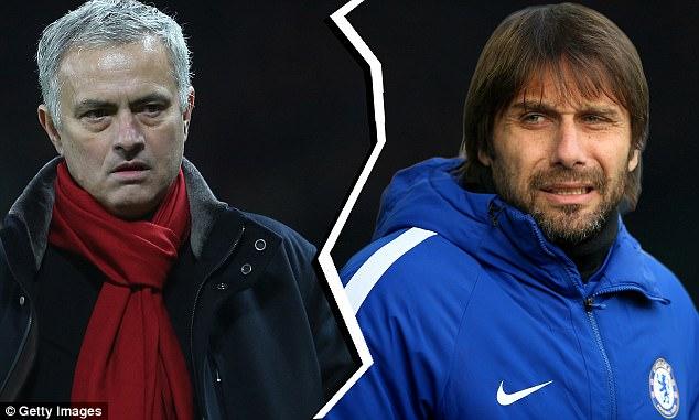 Image result for conte mourinho feud