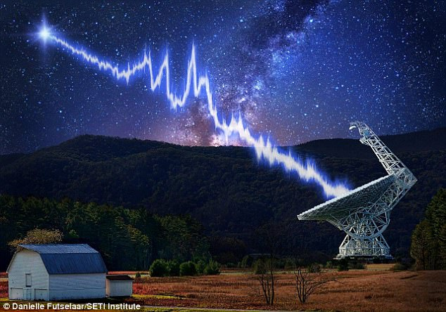 Mysterious 'signals from extra terrestrials', known as fast radio bursts (artist's impression), have been detected by astronomers - including the brightest to ever be observed. The unusual strength of the signal may help scientists to crack the secrets of their origins
