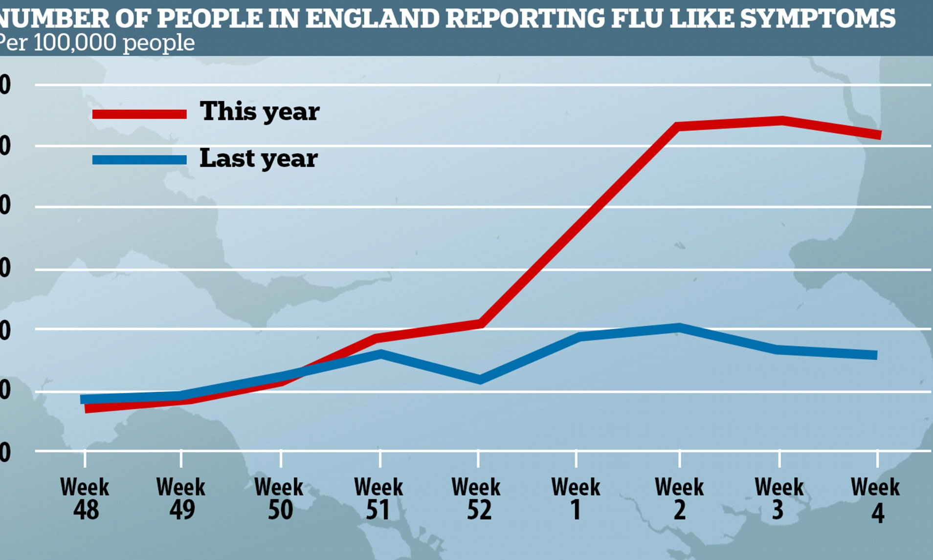 Flu death toll hits 231 in the UK, new figures show | Daily Mail ...