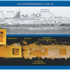 Aircraft Carrier Flight Deck Diagram Electron Dot Worksheet With Answers Amazingly Intact Wwii Found In Pacific Newspaper This Combination Photo Shows The Uss Independence A World War Ii