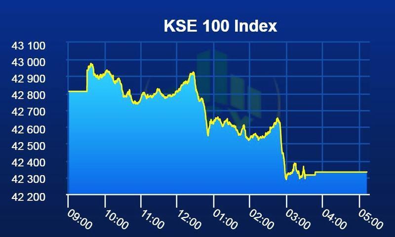 pakistan stock exchange falls