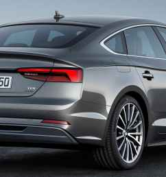 is the new audi a5 worth the rs 7 25 million pricetag  [ 1900 x 847 Pixel ]