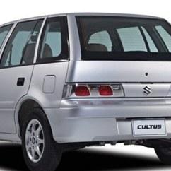 Suzuki Cultus Efi Wiring Diagram 2000 Pontiac Grand Am 5 Key Highlights In The Life Of Pakistan Dawn Com Limited Edition