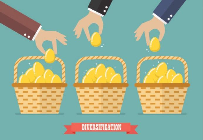 Mutual Fund Basket