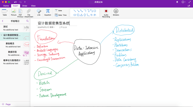 Example of OneNote