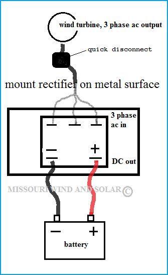 50 amp 1000 volt pma rectifier for wind turbine permanent