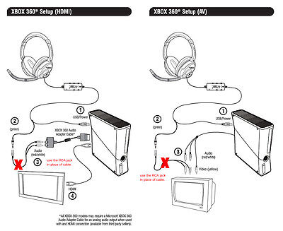 Xbox One Chat Headset Wiring Diagram Xbox1 Set Up Diagram