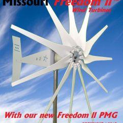 3 Phase Wind Generator Wiring Diagram Cmos Camera Turbine Get Free