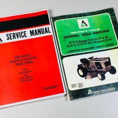 Deutz 914 Wiring Diagram 2000 Cadillac Deville Alternator Allis Chalmers 912h 916h 917h Lawn Garden Tractor
