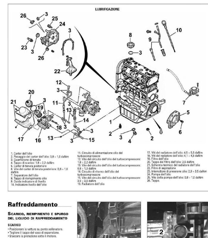 Alfa Romeo Giulietta (2010-13) Manual Técnico Y Reparación
