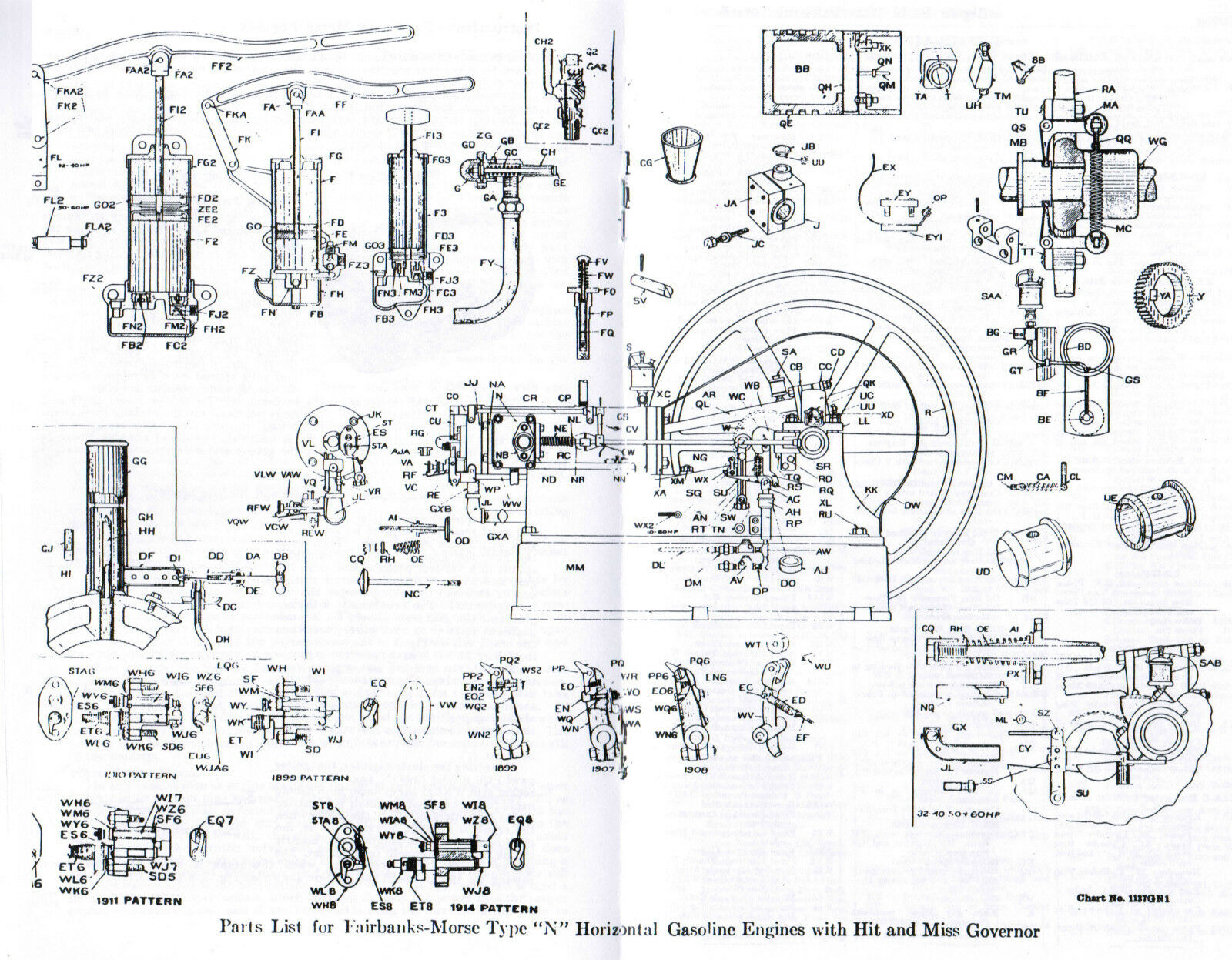 Fairbanks Morse Gas Engine Motor Type N Hit Miss Governor